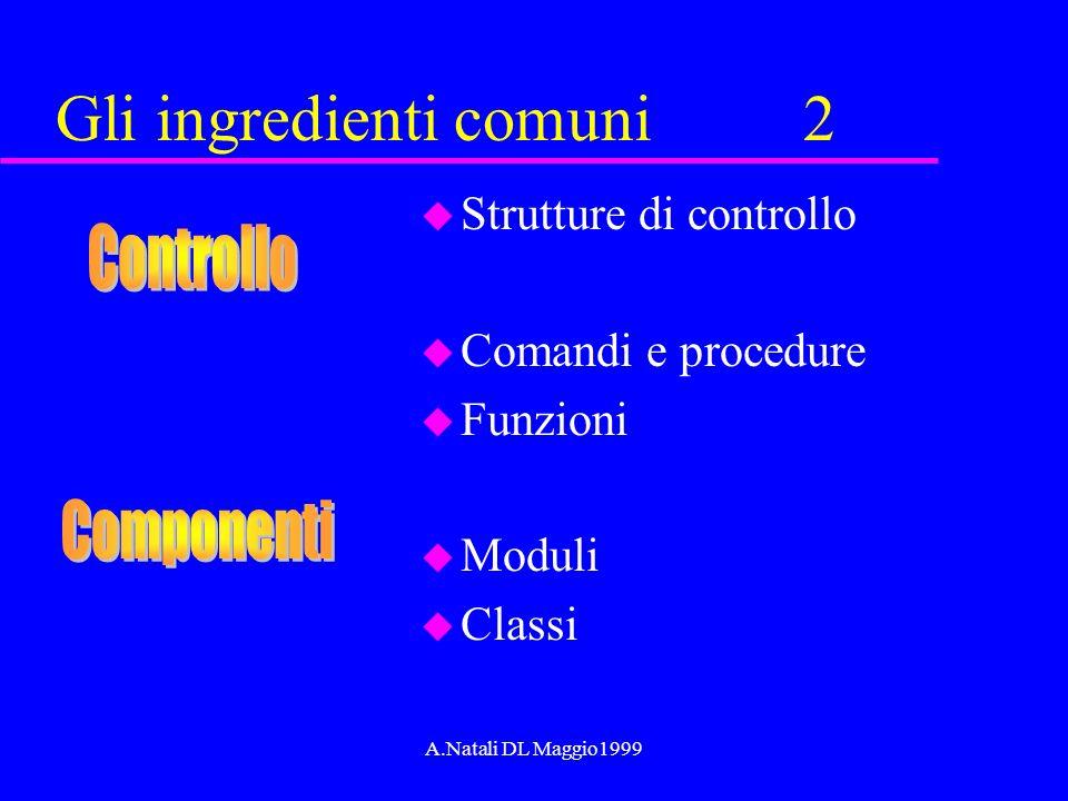 A.Natali DL Maggio1999 Gli ingredienti comuni2 u Strutture di controllo u Comandi e procedure u Funzioni u Moduli u Classi