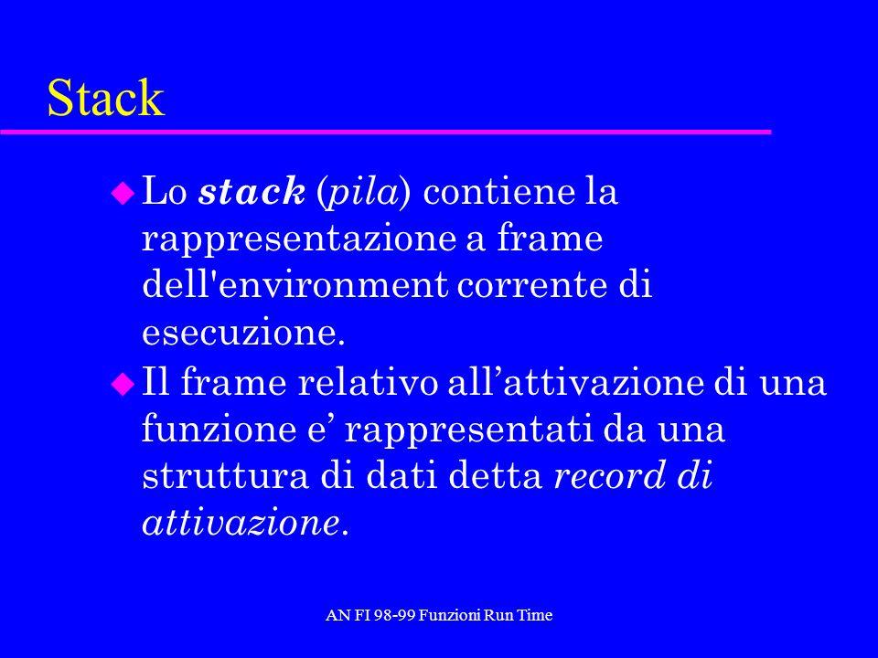 AN FI 98-99 Funzioni Run Time Stack u Lo stack ( pila ) contiene la rappresentazione a frame dell'environment corrente di esecuzione. u Il frame relat