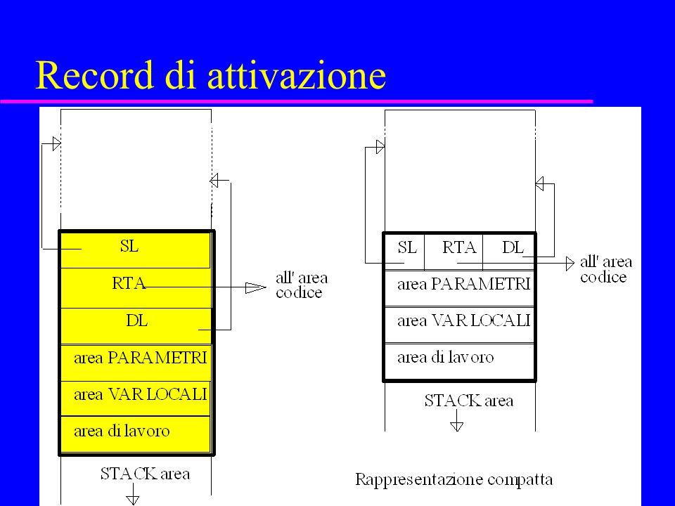AN FI 98-99 Funzioni Run Time Record di attivazione