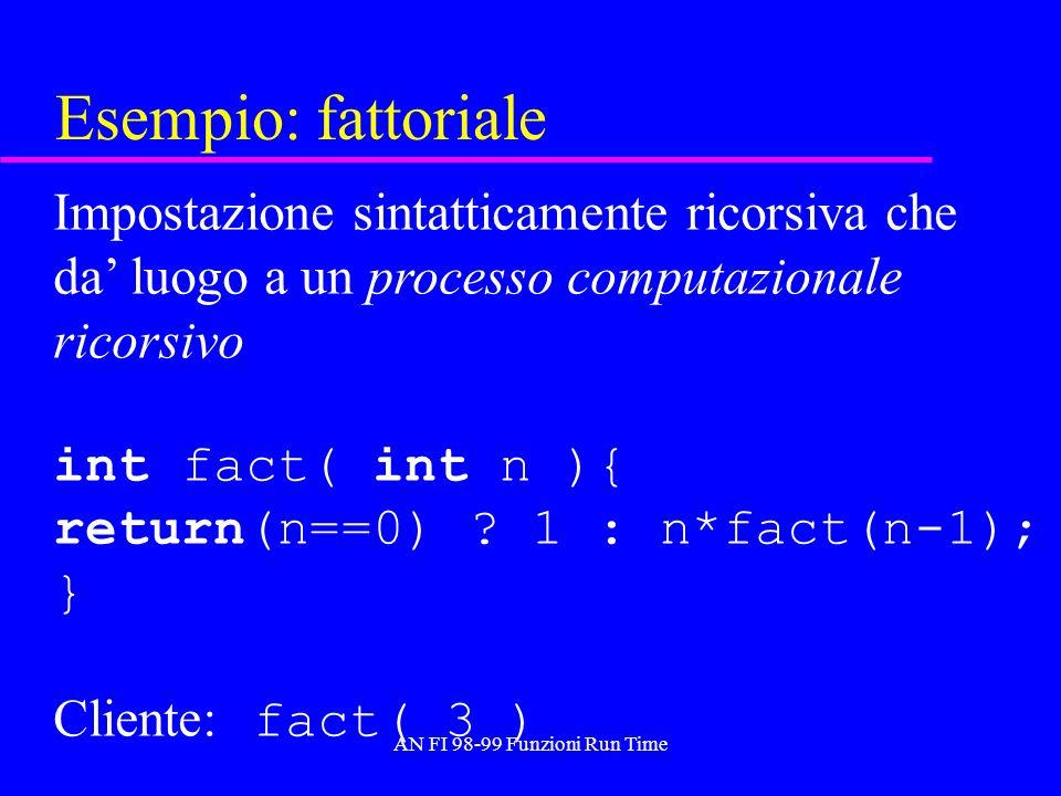 AN FI 98-99 Funzioni Run Time Esempio: fattoriale Impostazione sintatticamente ricorsiva che da luogo a un processo computazionale ricorsivo int fact(