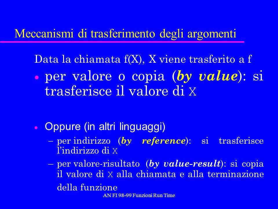 AN FI 98-99 Funzioni Run Time Meccanismi di trasferimento degli argomenti Data la chiamata f(X), X viene trasferito a f per valore o copia ( by value