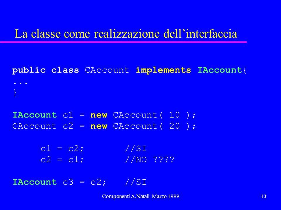 Componenti A.Natali Marzo 199913 La classe come realizzazione dellinterfaccia public class CAccount implements IAccount{... } IAccount c1 = new CAccou