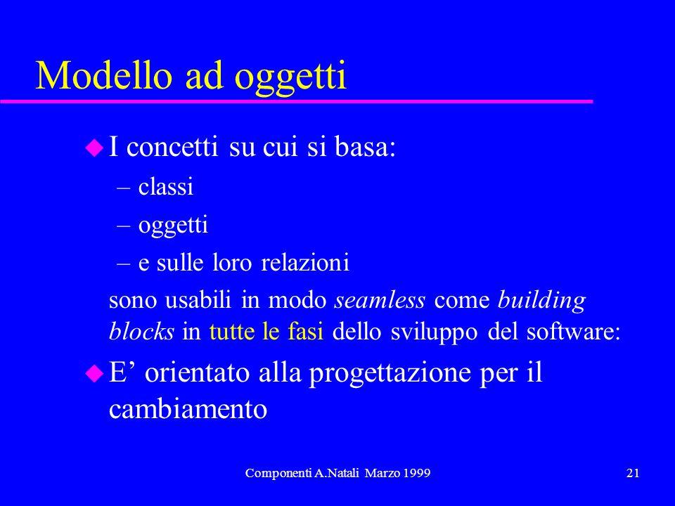Componenti A.Natali Marzo 199921 Modello ad oggetti u I concetti su cui si basa: –classi –oggetti –e sulle loro relazioni sono usabili in modo seamles