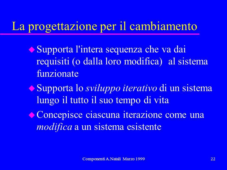 Componenti A.Natali Marzo 199922 La progettazione per il cambiamento u Supporta l'intera sequenza che va dai requisiti (o dalla loro modifica) al sist