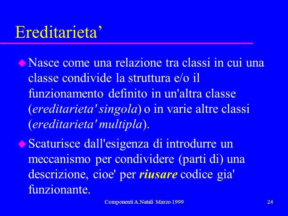 Componenti A.Natali Marzo 199924 Ereditarieta u Nasce come una relazione tra classi in cui una classe condivide la struttura e/o il funzionamento definito in un altra classe (ereditarieta singola) o in varie altre classi (ereditarieta multipla).