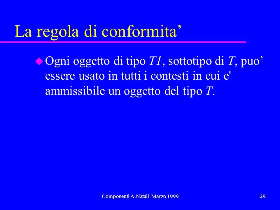 Componenti A.Natali Marzo 199929 La regola di conformita u Ogni oggetto di tipo T1, sottotipo di T, puo essere usato in tutti i contesti in cui e' amm