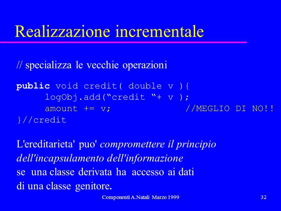 Componenti A.Natali Marzo 199932 Realizzazione incrementale // specializza le vecchie operazioni public void credit( double v ){ logObj.add(credit + v ); amount += v; //MEGLIO DI NO!.