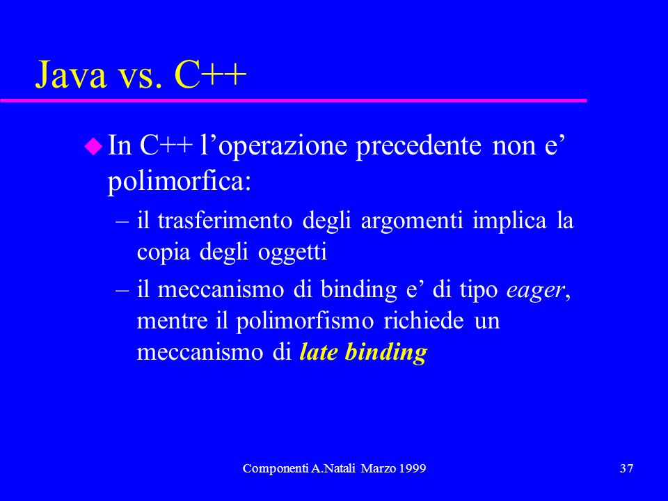 Componenti A.Natali Marzo 199937 Java vs. C++ u In C++ loperazione precedente non e polimorfica: –il trasferimento degli argomenti implica la copia de