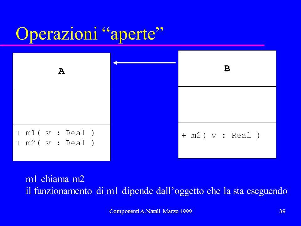 Componenti A.Natali Marzo 199939 Operazioni aperte A + m1( v : Real ) + m2( v : Real ) B m1 chiama m2 il funzionamento di m1 dipende dalloggetto che la sta eseguendo