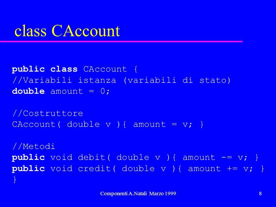 Componenti A.Natali Marzo 19999 Oggetti e variabili CAccount c1; c1 e una variabile (di stile imperativo) che: u in C++: contiene la rappresentazione di una istanza della classe CAccount in Java: contiene un riferimento null ; Caccount c1=new Caccount(10);