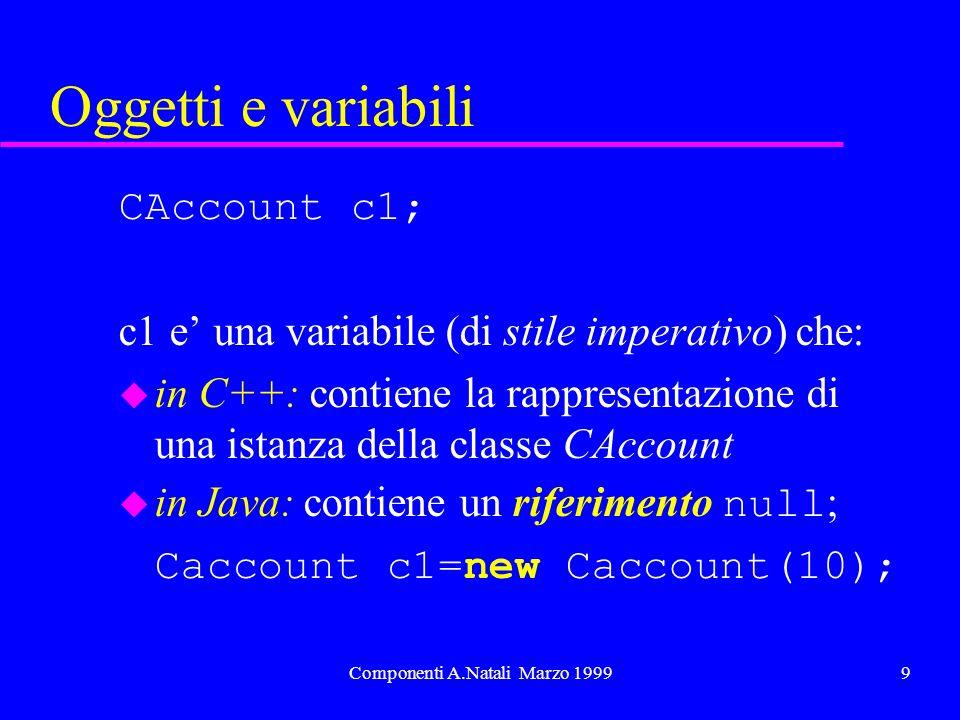 Componenti A.Natali Marzo 19999 Oggetti e variabili CAccount c1; c1 e una variabile (di stile imperativo) che: u in C++: contiene la rappresentazione