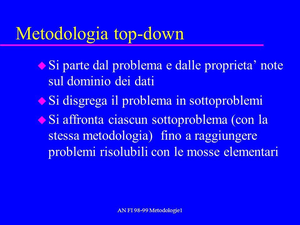 AN FI 98-99 Metodologie1 Metodologia top-down u Si parte dal problema e dalle proprieta note sul dominio dei dati u Si disgrega il problema in sottopr