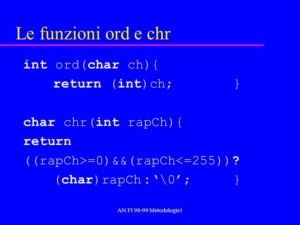 AN FI 98-99 Metodologie1 Le funzioni ord e chr int ord(char ch){ return (int)ch;} char chr(int rapCh){ return ((rapCh>=0)&&(rapCh<=255))? (char)rapCh: