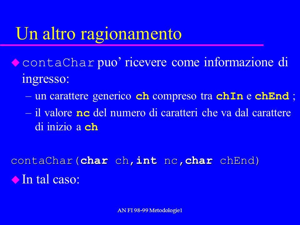 AN FI 98-99 Metodologie1 Un altro ragionamento contaChar puo ricevere come informazione di ingresso: –un carattere generico ch compreso tra chIn e chE