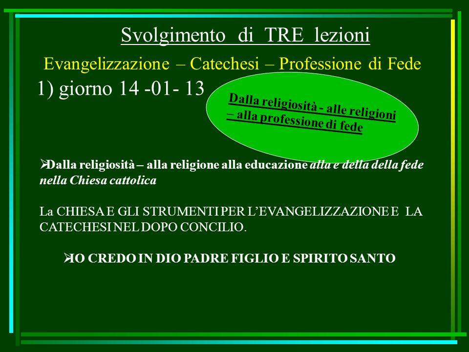 Svolgimento di TRE lezioni Evangelizzazione – Catechesi – Professione di Fede 1) giorno 14 -01- 13 Dalla religiosità - alle religioni – alla professio