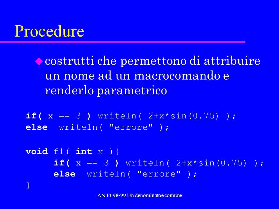 AN FI 98-99 Un denominatoe comune Procedure u costrutti che permettono di attribuire un nome ad un macrocomando e renderlo parametrico if( x == 3 ) writeln( 2+x*sin(0.75) ); else writeln( errore ); void f1( int x ){ if( x == 3 ) writeln( 2+x*sin(0.75) ); else writeln( errore ); }