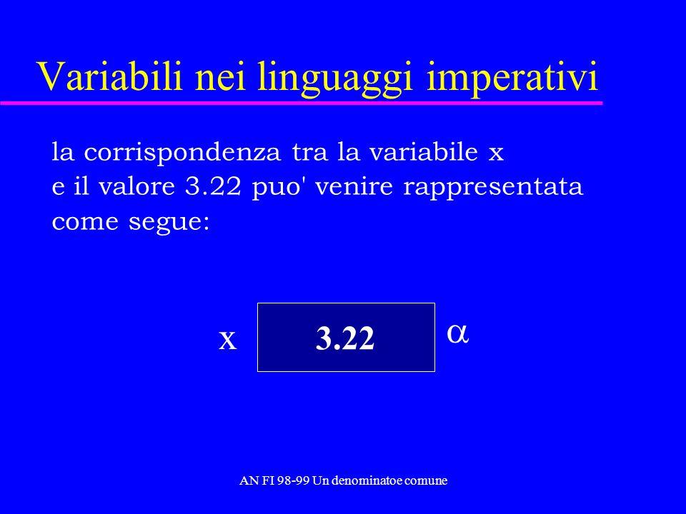 AN FI 98-99 Un denominatoe comune Variabili nei linguaggi imperativi 3.22 la corrispondenza tra la variabile x e il valore 3.22 puo venire rappresentata come segue: x