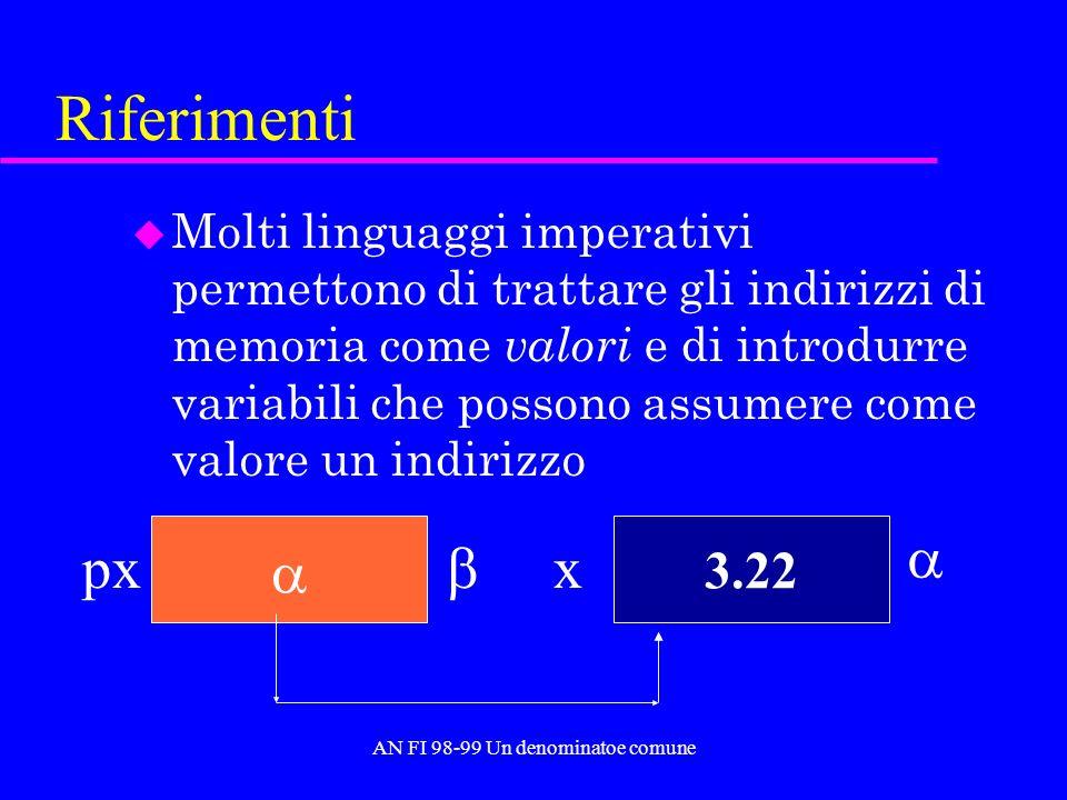 AN FI 98-99 Un denominatoe comune Riferimenti u Molti linguaggi imperativi permettono di trattare gli indirizzi di memoria come valori e di introdurre variabili che possono assumere come valore un indirizzo 3.22 x px