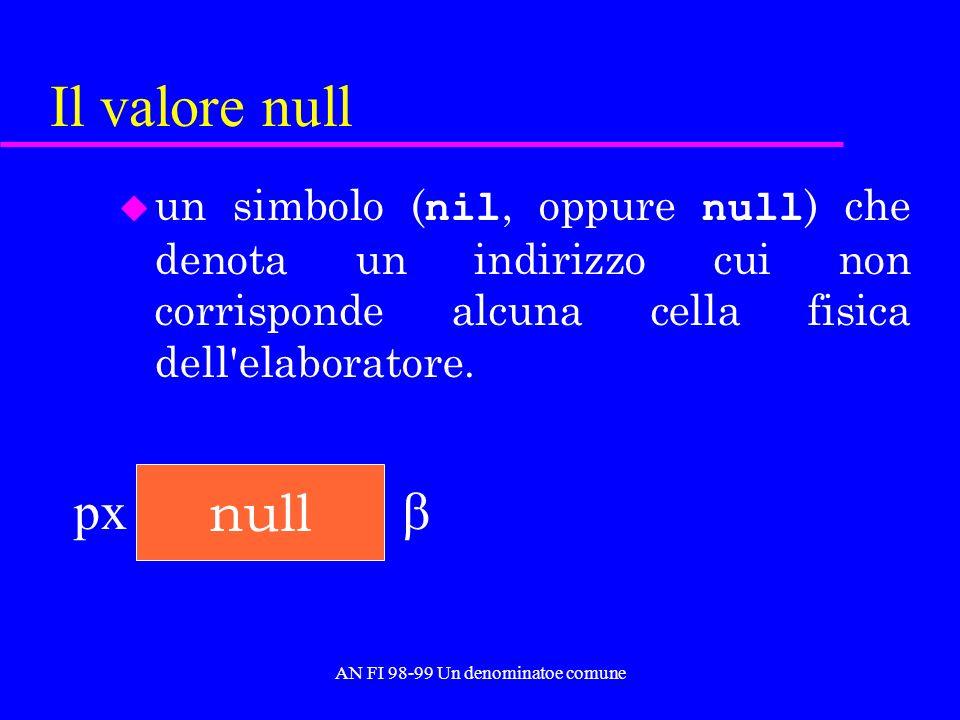 AN FI 98-99 Un denominatoe comune Il valore null un simbolo ( nil, oppure null ) che denota un indirizzo cui non corrisponde alcuna cella fisica dell elaboratore.