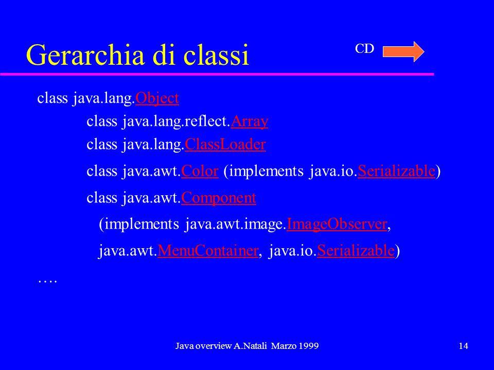 Java overview A.Natali Marzo 199914 Gerarchia di classi class java.lang.ObjectObject class java.lang.reflect.ArrayArray class java.lang.ClassLoaderCla