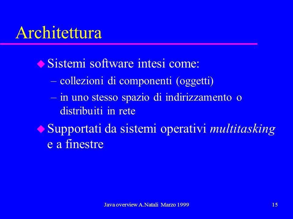 Java overview A.Natali Marzo 199915 Architettura u Sistemi software intesi come: –collezioni di componenti (oggetti) –in uno stesso spazio di indirizzamento o distribuiti in rete u Supportati da sistemi operativi multitasking e a finestre