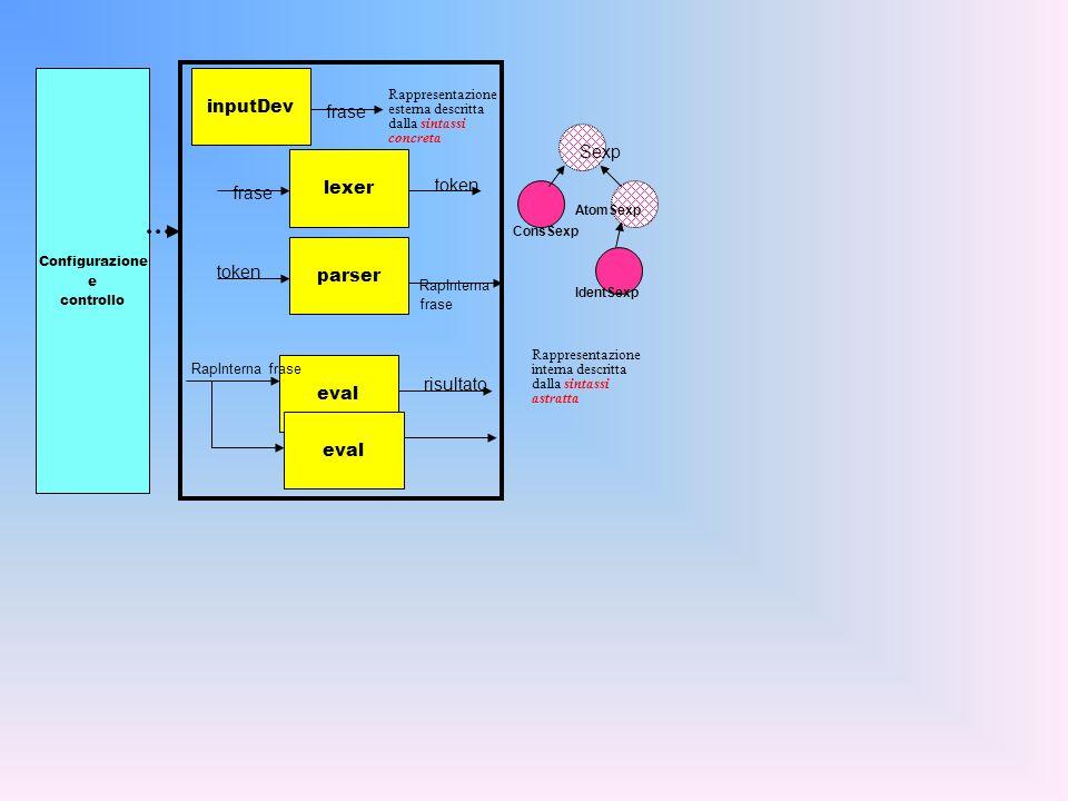 2+3*5.0-4 + plusSexp 2 IntSexp - minusSexp 5.0 DoubleSexp 3 IntSexp * mulSexp 4 IntSexp parser inputDev eval 13.0 DoubleSexp