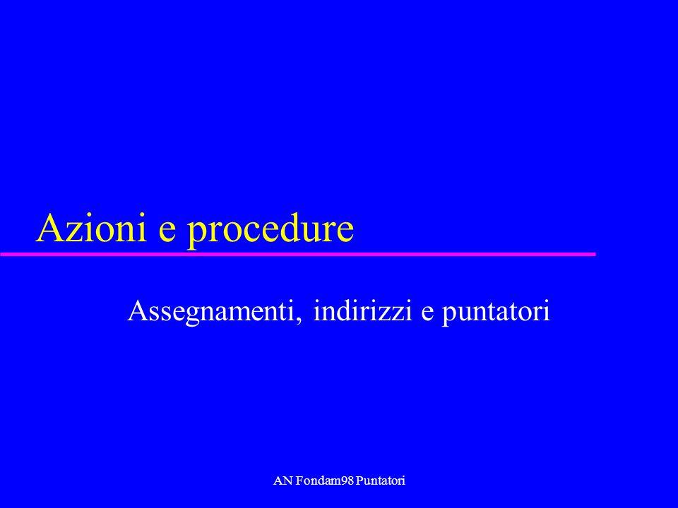 AN Fondam98 Puntatori Una procedura senza effetti void f( int x, int y){ int z=x; x = y; y = z; } int a=3; int b=4; f(a,b); 3 a 4 b