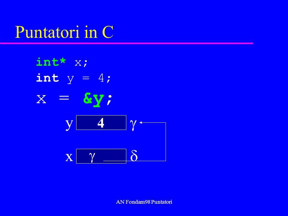 AN Fondam98 Puntatori Puntatori in C int* x; int y = 4; x = &y; x 4 y