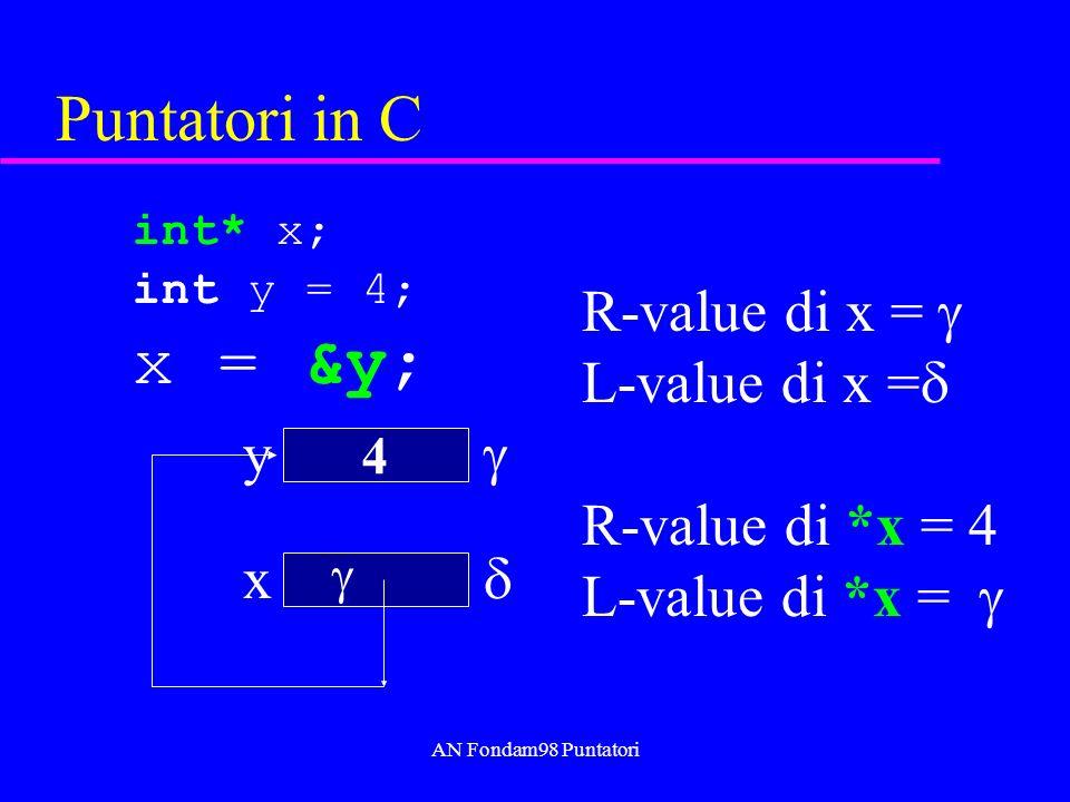 AN Fondam98 Puntatori Puntatori in C int* x; int y = 4; x = &y; x 4 y R-value di x = L-value di x = R-value di *x = 4 L-value di *x =