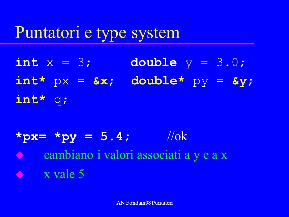AN Fondam98 Puntatori Puntatori e type system int x = 3; double y = 3.0; int* px = &x; double* py = &y; int* q; *px= *py = 5.4; //ok cambiano i valori associati a y e a x u x vale 5