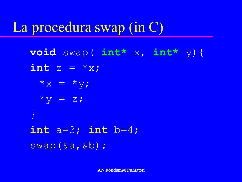 AN Fondam98 Puntatori La procedura swap (in C) void swap( int* x, int* y){ int z = *x; *x = *y; *y = z; } int a=3; int b=4; swap(&a,&b);
