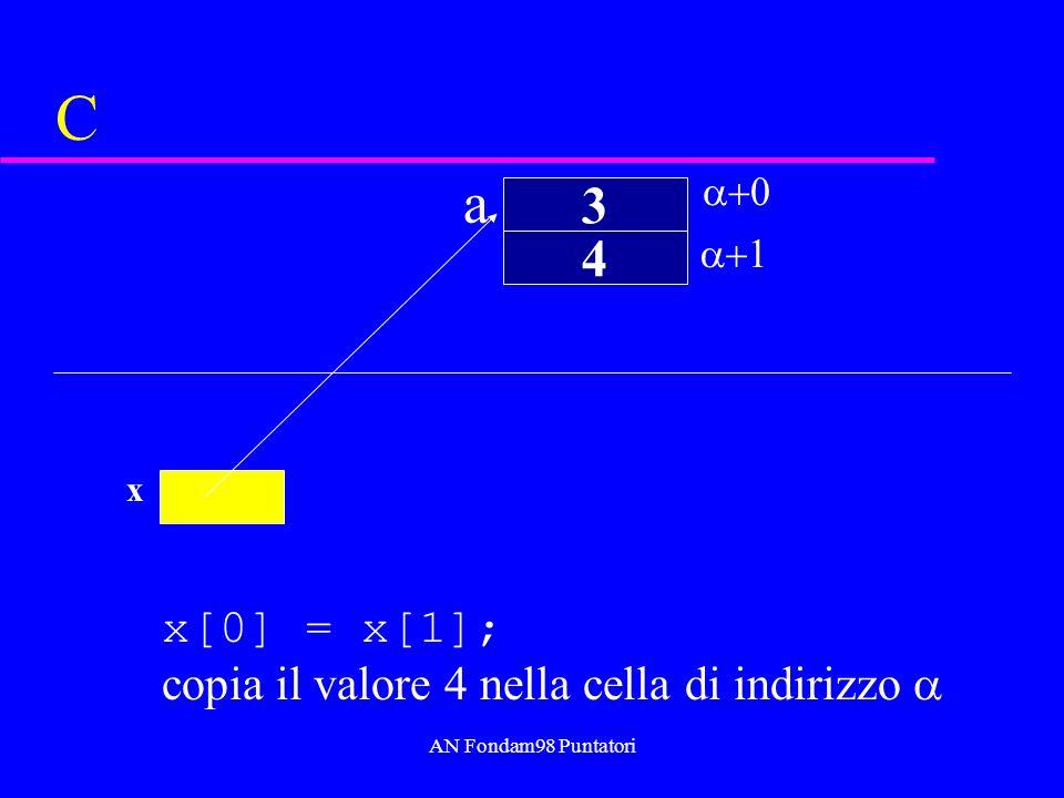 AN Fondam98 Puntatori C 3 a 4 x x[0] = x[1]; copia il valore 4 nella cella di indirizzo