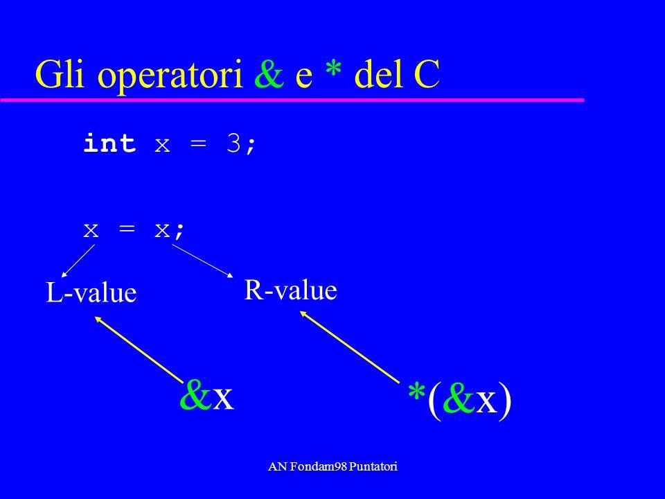 AN Fondam98 Puntatori Gli operatori & e * del C int x = 3; x = x; R-value L-value &x&x *(&x)