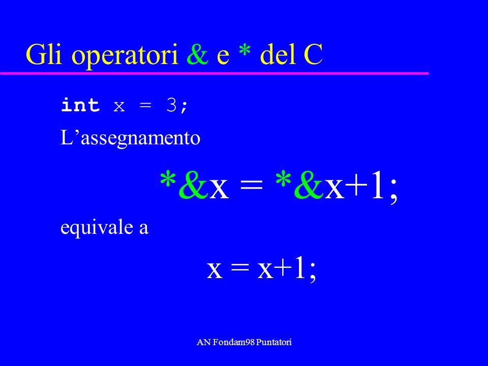 AN Fondam98 Puntatori Puntatori in C int* x; la variabile x e un puntatore, destinata ad avere come r-value lindirizzo di una cella di memoria