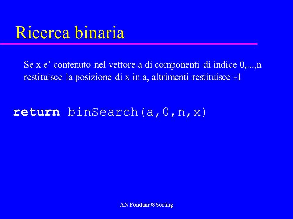 AN Fondam98 Sorting Ricerca binaria Se x e contenuto nel vettore a di componenti di indice 0,...,n restituisce la posizione di x in a, altrimenti rest