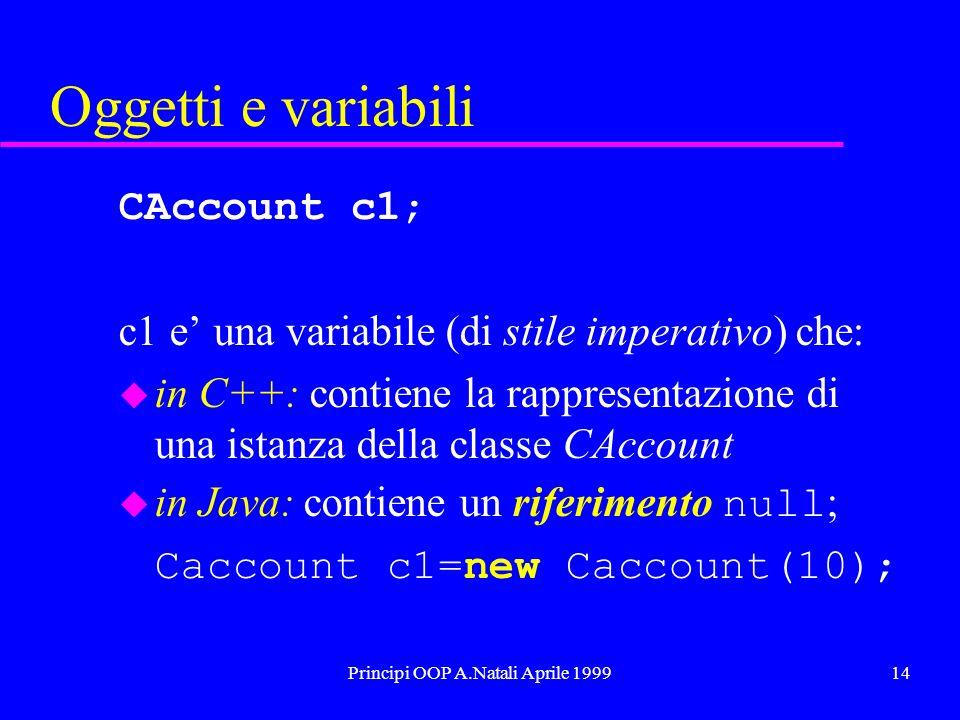 Principi OOP A.Natali Aprile 199914 Oggetti e variabili CAccount c1; c1 e una variabile (di stile imperativo) che: u in C++: contiene la rappresentazione di una istanza della classe CAccount in Java: contiene un riferimento null ; Caccount c1=new Caccount(10);