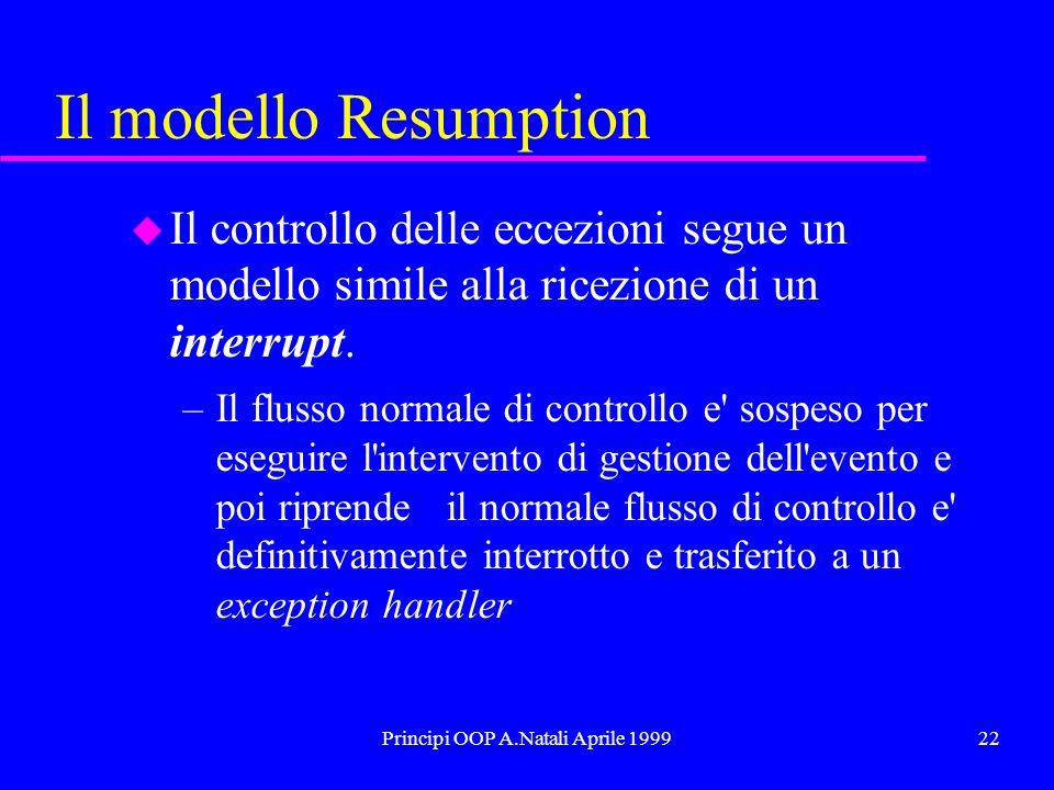 Principi OOP A.Natali Aprile 199922 Il modello Resumption u Il controllo delle eccezioni segue un modello simile alla ricezione di un interrupt. –Il f