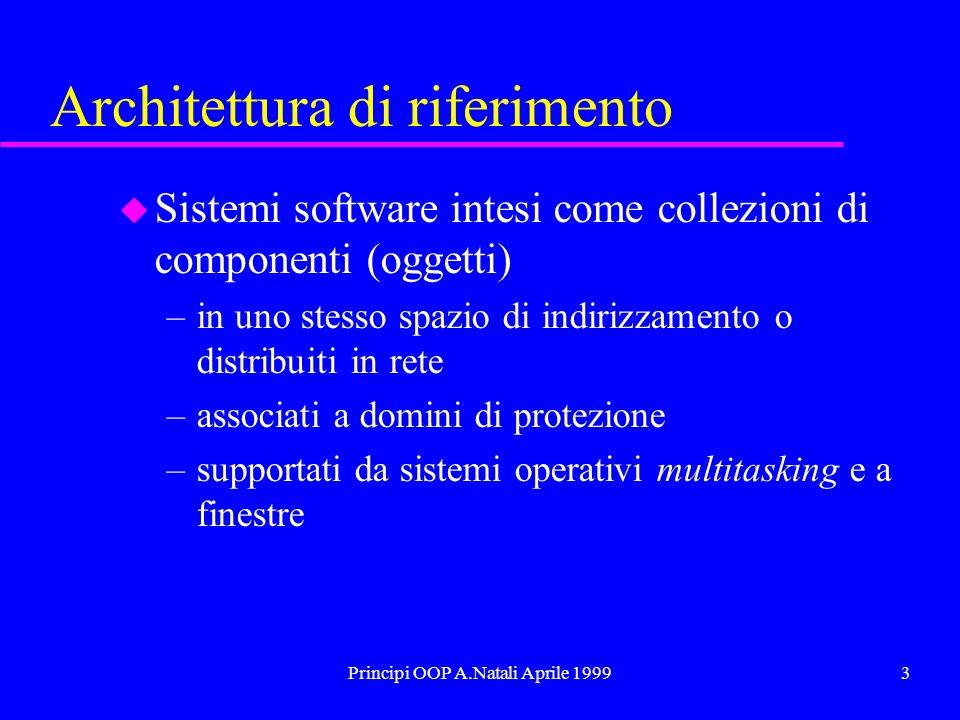 Principi OOP A.Natali Aprile 19993 Architettura di riferimento u Sistemi software intesi come collezioni di componenti (oggetti) –in uno stesso spazio di indirizzamento o distribuiti in rete –associati a domini di protezione –supportati da sistemi operativi multitasking e a finestre