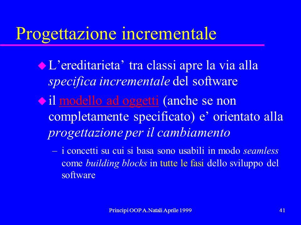 Principi OOP A.Natali Aprile 199941 Progettazione incrementale u Lereditarieta tra classi apre la via alla specifica incrementale del software u il mo
