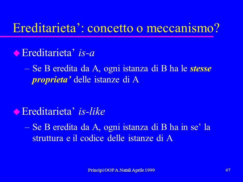 Principi OOP A.Natali Aprile 199947 Ereditarieta: concetto o meccanismo? u Ereditarieta is-a –Se B eredita da A, ogni istanza di B ha le stesse propri