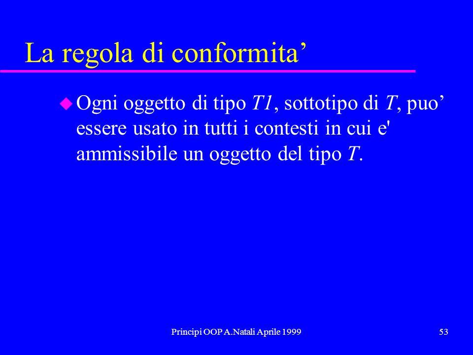 Principi OOP A.Natali Aprile 199953 La regola di conformita u Ogni oggetto di tipo T1, sottotipo di T, puo essere usato in tutti i contesti in cui e ammissibile un oggetto del tipo T.