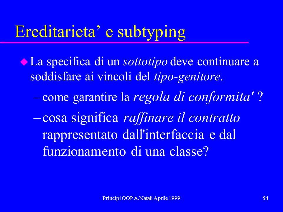 Principi OOP A.Natali Aprile 199954 Ereditarieta e subtyping u La specifica di un sottotipo deve continuare a soddisfare ai vincoli del tipo-genitore.
