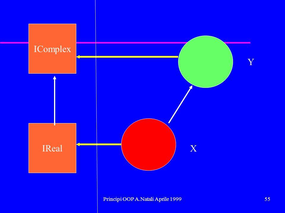 Principi OOP A.Natali Aprile 199955 IComplex IReal X Y