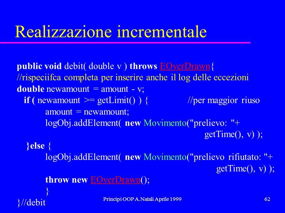 Principi OOP A.Natali Aprile 199962 Realizzazione incrementale public void debit( double v ) throws EOverDrawn{EOverDrawn //rispeciifca completa per inserire anche il log delle eccezioni double newamount = amount - v; if ( newamount >= getLimit() ) {//per maggior riuso amount = newamount; logObj.addElement( new Movimento( prelievo: + getTime(), v) ); }else { logObj.addElement( new Movimento( prelievo rifiutato: + getTime(), v) ); throw new EOverDrawn();EOverDrawn } }//debit