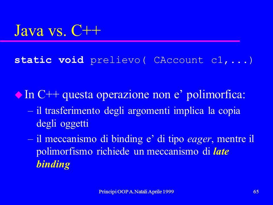 Principi OOP A.Natali Aprile 199965 Java vs. C++ static void prelievo( CAccount c1,...) u In C++ questa operazione non e polimorfica: –il trasferiment