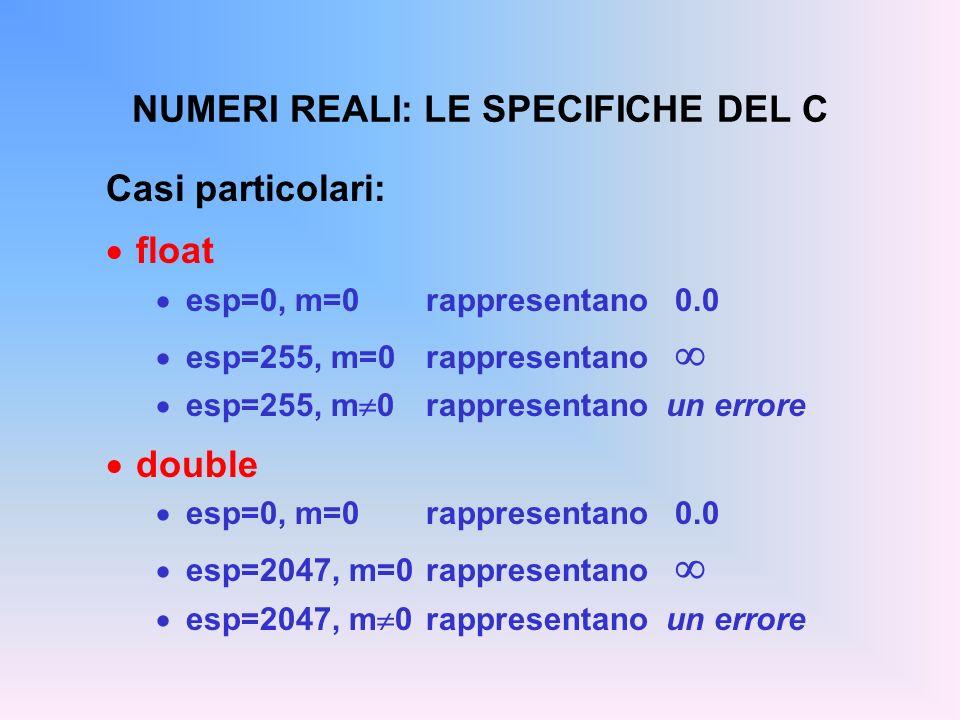NUMERI REALI: LE SPECIFICHE DEL C Casi particolari: float esp=0, m=0rappresentano 0.0 esp=255, m=0rappresentano esp=255, m 0rappresentano un errore do