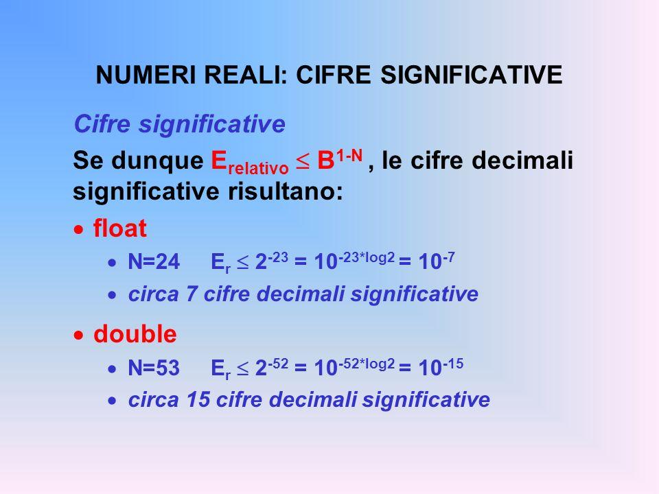 NUMERI REALI: CIFRE SIGNIFICATIVE Cifre significative Se dunque E relativo B 1-N, le cifre decimali significative risultano: float N=24 E r 2 -23 = 10