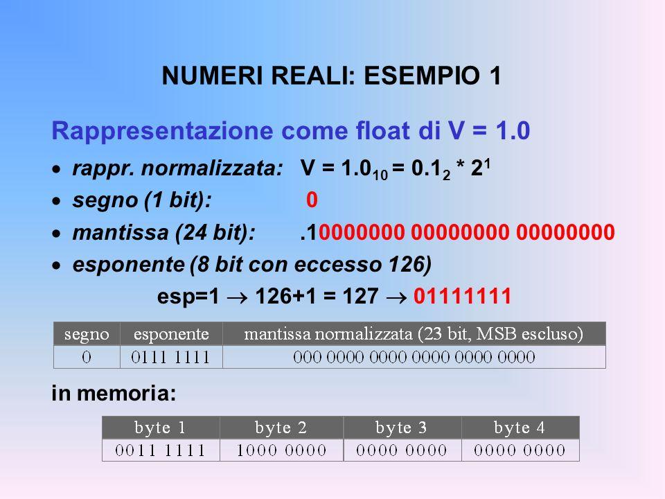 NUMERI REALI: ESEMPIO 1 Rappresentazione come float di V = 1.0 rappr. normalizzata: V = 1.0 10 = 0.1 2 * 2 1 segno (1 bit): 0 mantissa (24 bit):.10000