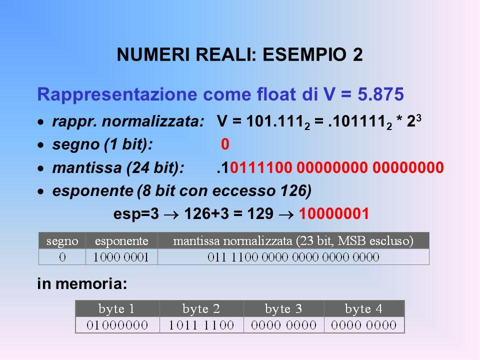 NUMERI REALI: ESEMPIO 2 Rappresentazione come float di V = 5.875 rappr. normalizzata: V = 101.111 2 =.101111 2 * 2 3 segno (1 bit): 0 mantissa (24 bit