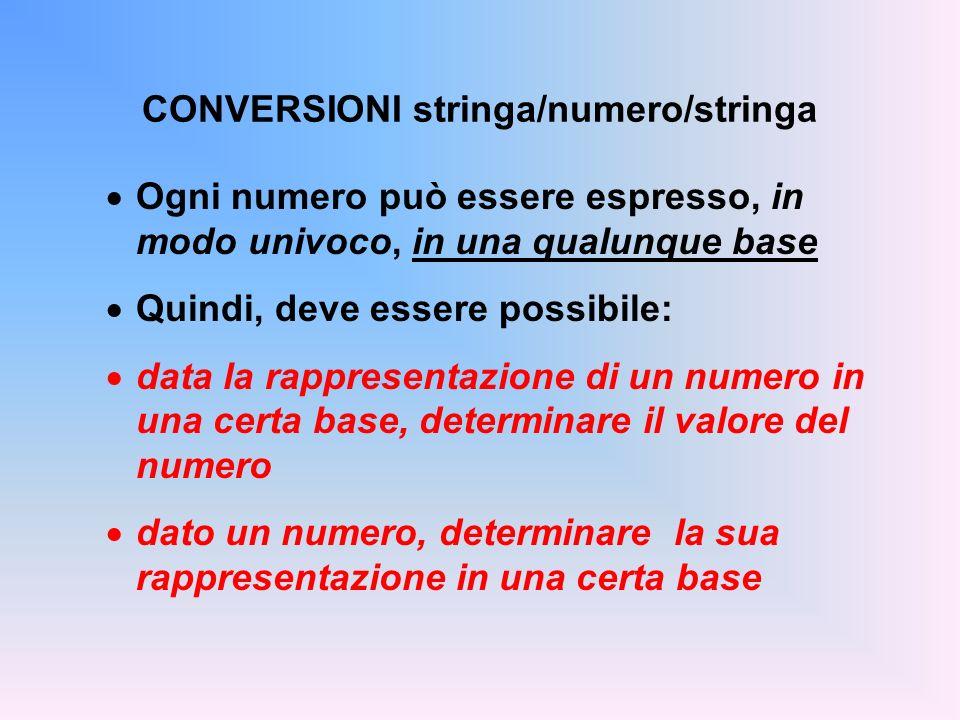 CONVERSIONI stringa/numero/stringa Ogni numero può essere espresso, in modo univoco, in una qualunque base Quindi, deve essere possibile: data la rapp
